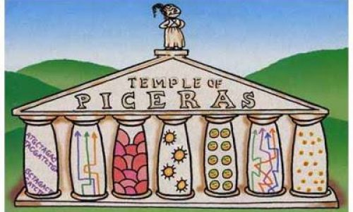 Il Tempio di Piceras