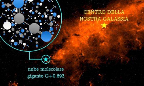 L'Origine della Vita nelle Nubi Molecolari della Via Lattea